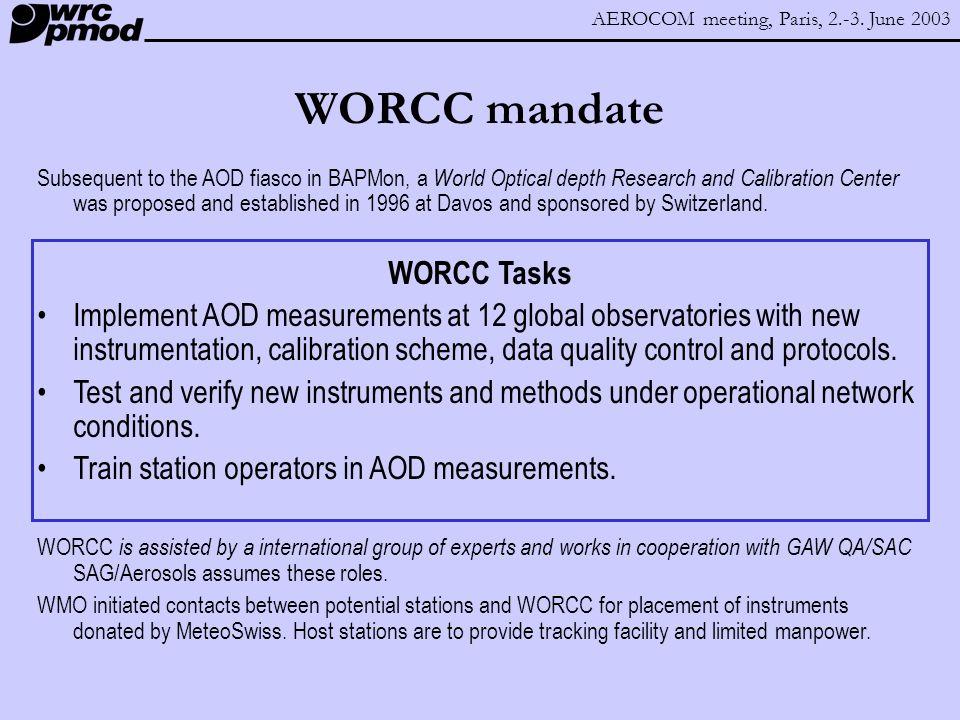 AEROCOM meeting, Paris, 2.-3.June 2003 What is measured and how.
