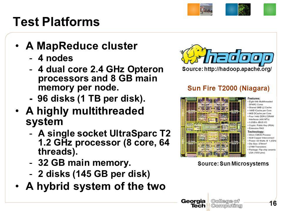 Test Platforms A MapReduce cluster -4 nodes -4 dual core 2.4 GHz Opteron processors and 8 GB main memory per node. - 96 disks (1 TB per disk). A highl
