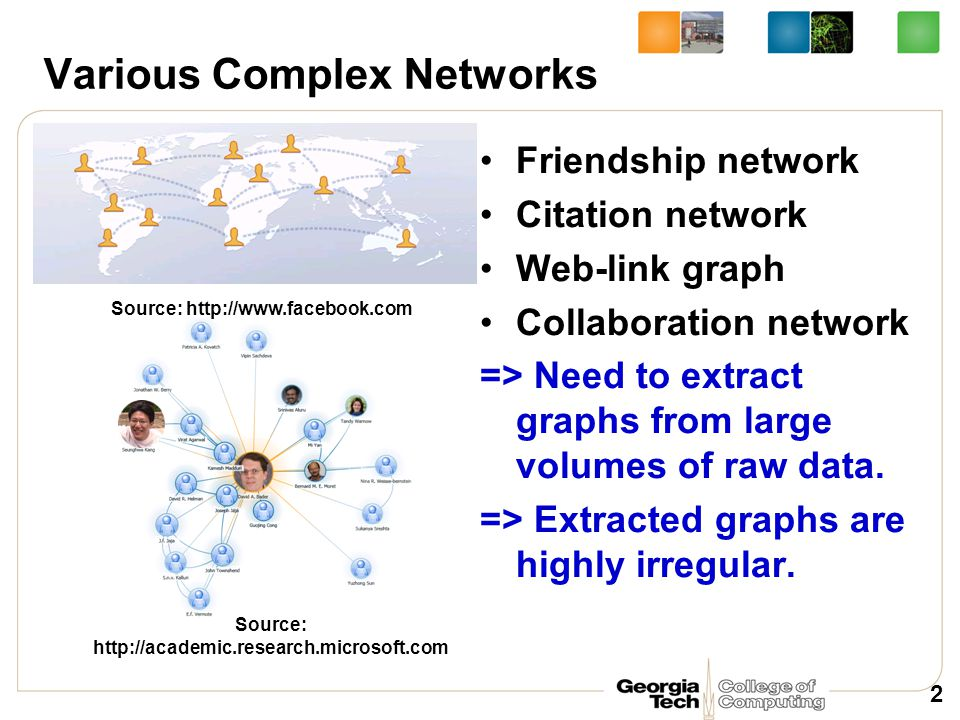 Various Complex Networks Friendship network Citation network Web-link graph Collaboration network => Need to extract graphs from large volumes of raw data.