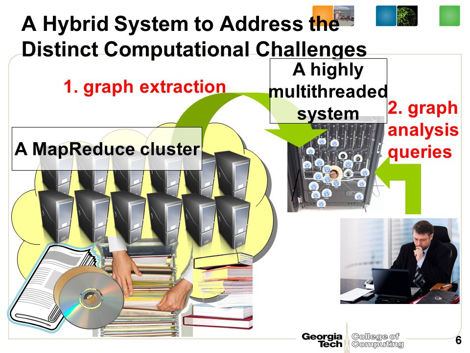 A Hybrid System to Address the Distinct Computational Challenges 6 1.