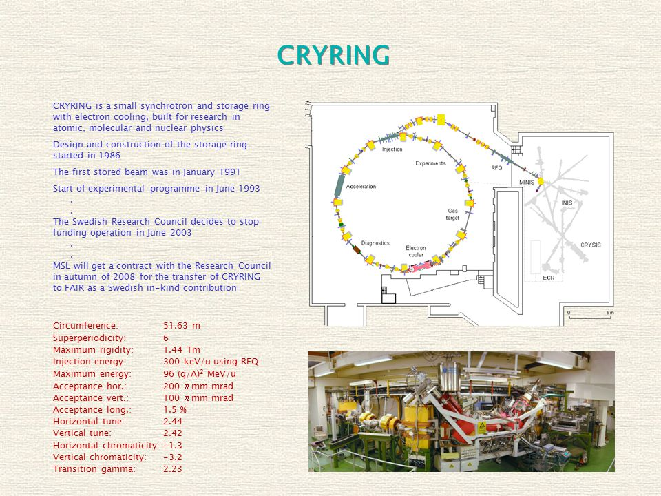 CRYRING CRYRING is a small synchrotron and storage ring with electron cooling, built for research in atomic, molecular and nuclear physics Design and construction of the storage ring started in 1986 The first stored beam was in January 1991 Start of experimental programme in June 1993..
