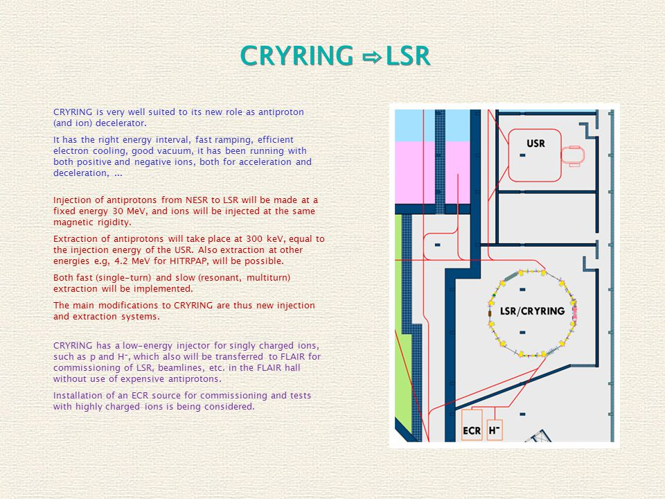 CRYRING ⇨LSR CRYRING is very well suited to its new role as antiproton (and ion) decelerator.