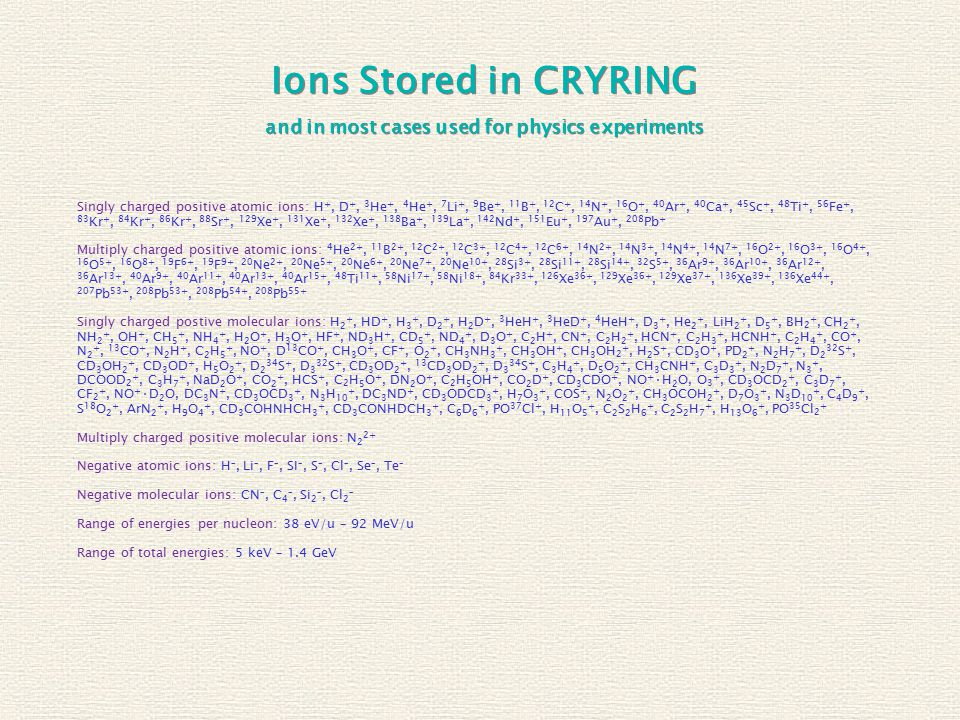 Ions Stored in CRYRING and in most cases used for physics experiments Ions Stored in CRYRING and in most cases used for physics experiments Singly charged positive atomic ions: H +, D +, 3 He +, 4 He +, 7 Li +, 9 Be +, 11 B +, 12 C +, 14 N +, 16 O +, 40 Ar +, 40 Ca +, 45 Sc +, 48 Ti +, 56 Fe +, 83 Kr +, 84 Kr +, 86 Kr +, 88 Sr +, 129 Xe +, 131 Xe +, 132 Xe +, 138 Ba +, 139 La +, 142 Nd +, 151 Eu +, 197 Au +, 208 Pb + Multiply charged positive atomic ions: 4 He 2+, 11 B 2+, 12 C 2+, 12 C 3+, 12 C 4+, 12 C 6+, 14 N 2+, 14 N 3+, 14 N 4+, 14 N 7+, 16 O 2+, 16 O 3+, 16 O 4+, 16 O 5+, 16 O 8+, 19 F 6+, 19 F 9+, 20 Ne 2+, 20 Ne 5+, 20 Ne 6+, 20 Ne 7+, 20 Ne 10+, 28 Si 3+, 28 Si 11+, 28 Si 14+, 32 S 5+, 36 Ar 9+, 36 Ar 10+, 36 Ar 12+, 36 Ar 13+, 40 Ar 9+, 40 Ar 11+, 40 Ar 13+, 40 Ar 15+, 48 Ti 11+, 58 Ni 17+, 58 Ni 18+, 84 Kr 33+, 126 Xe 36+, 129 Xe 36+, 129 Xe 37+, 136 Xe 39+, 136 Xe 44+, 207 Pb 53+, 208 Pb 53+, 208 Pb 54+, 208 Pb 55+ Singly charged postive molecular ions: H 2 +, HD +, H 3 +, D 2 +, H 2 D +, 3 HeH +, 3 HeD +, 4 HeH +, D 3 +, He 2 +, LiH 2 +, D 5 +, BH 2 +, CH 2 +, NH 2 +, OH +, CH 5 +, NH 4 +, H 2 O +, H 3 O +, HF +, ND 3 H +, CD 5 +, ND 4 +, D 3 O +, C 2 H +, CN +, C 2 H 2 +, HCN +, C 2 H 3 +, HCNH +, C 2 H 4 +, CO +, N 2 +, 13 CO +, N 2 H +, C 2 H 5 +, NO +, D 13 CO +, CH 3 O +, CF +, O 2 +, CH 3 NH 3 +, CH 3 OH +, CH 3 OH 2 +, H 2 S +, CD 3 O +, PD 2 +, N 2 H 7 +, D 2 32 S +, CD 3 OH 2 +, CD 3 OD +, H 5 O 2 +, D 2 34 S +, D 3 32 S +, CD 3 OD 2 +, 13 CD 3 OD 2 +, D 3 34 S +, C 3 H 4 +, D 5 O 2 +, CH 3 CNH +, C 3 D 3 +, N 2 D 7 +, N 3 +, DCOOD 2 +, C 3 H 7 +, NaD 2 O +, CO 2 +, HCS +, C 2 H 5 O +, DN 2 O +, C 2 H 5 OH +, CO 2 D +, CD 3 CDO +, NO + ·H 2 O, O 3 +, CD 3 OCD 2 +, C 3 D 7 +, CF 2 +, NO + ·D 2 O, DC 3 N +, CD 3 OCD 3 +, N 3 H 10 +, DC 3 ND +, CD 3 ODCD 3 +, H 7 O 3 +, COS +, N 2 O 2 +, CH 3 OCOH 2 +, D 7 O 3 +, N 3 D 10 +, C 4 D 9 +, S 18 O 2 +, ArN 2 +, H 9 O 4 +, CD 3 COHNHCH 3 +, CD 3 CONHDCH 3 +, C 6 D 6 +, PO 37 Cl +, H 11 O 5 +, C 2 S 2 H 6 +, C 2 S 2 H 7 +, H 13 O 6 +, PO 35 Cl 2 + Multiply charged positive molecular ions: N 2 2+ Negative atomic ions: H –, Li –, F –, SI –, S –, Cl –, Se –, Te – Negative molecular ions: CN –, C 4 –, Si 2 –, Cl 2 – Range of energies per nucleon: 38 eV/u – 92 MeV/u Range of total energies: 5 keV – 1.4 GeV