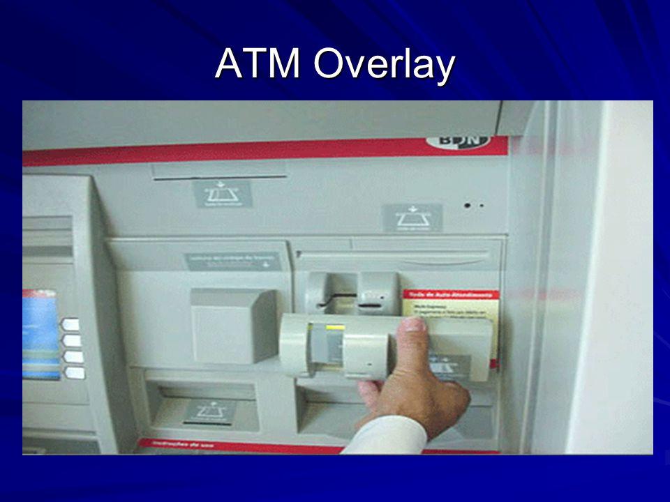 ATM Overlay
