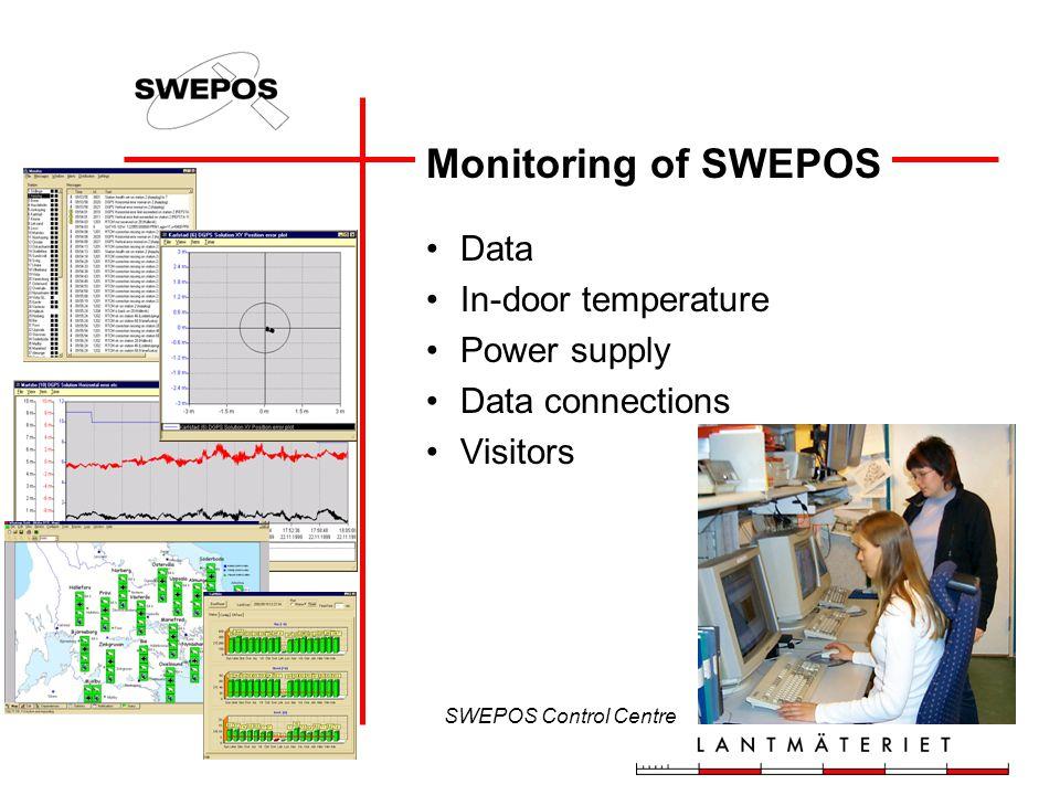 Monitoring of SWEPOS Data In-door temperature Power supply Data connections Visitors SWEPOS Control Centre