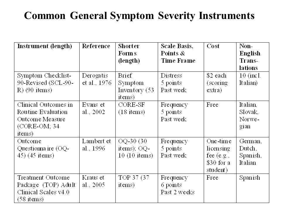 Common General Symptom Severity Instruments