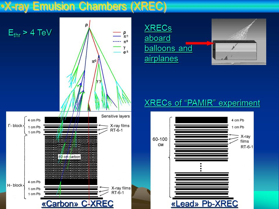 Higher  p t   wider lateral distribution (normal longitudinal !) could imitate (for classical EAS-array approach) could imitate (for classical EAS-array approach) more heavy compositionmore heavy composition higher EAS energyhigher EAS energy Inconsistency of results by fluorescence techniques and classical EAS-array approaches Due to these reasons .