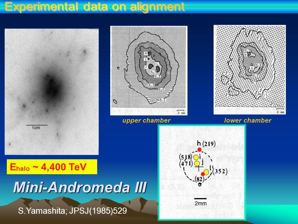 Mini-Andromeda III upper chamberlower chamber E halo ~ 4,400 TeV S.Yamashita; JPSJ(1985)529