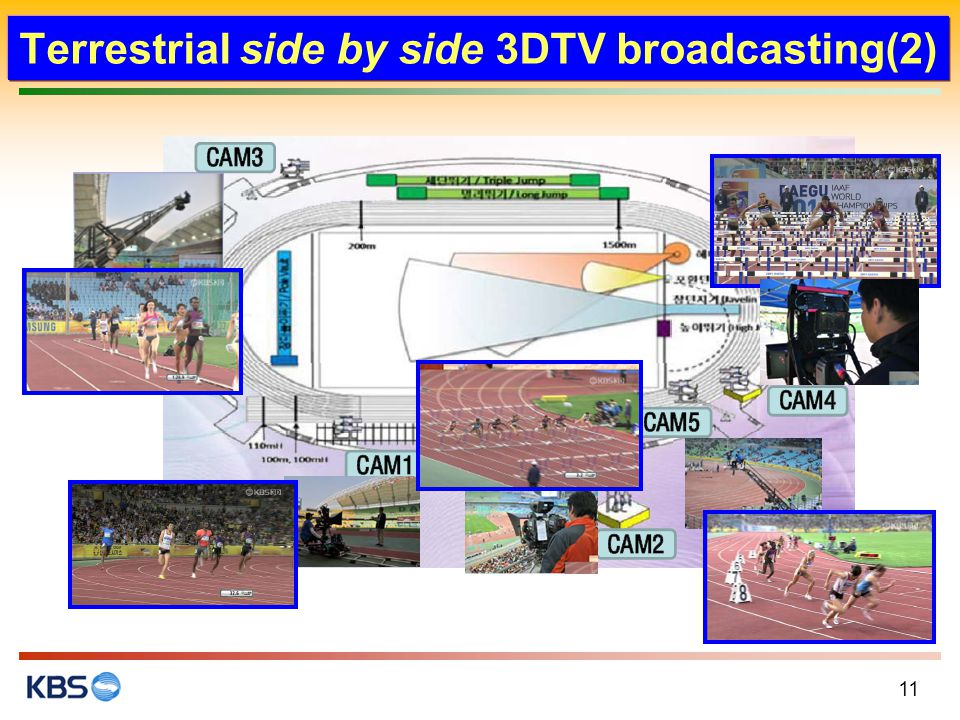 11 Terrestrial side by side 3DTV broadcasting(2)