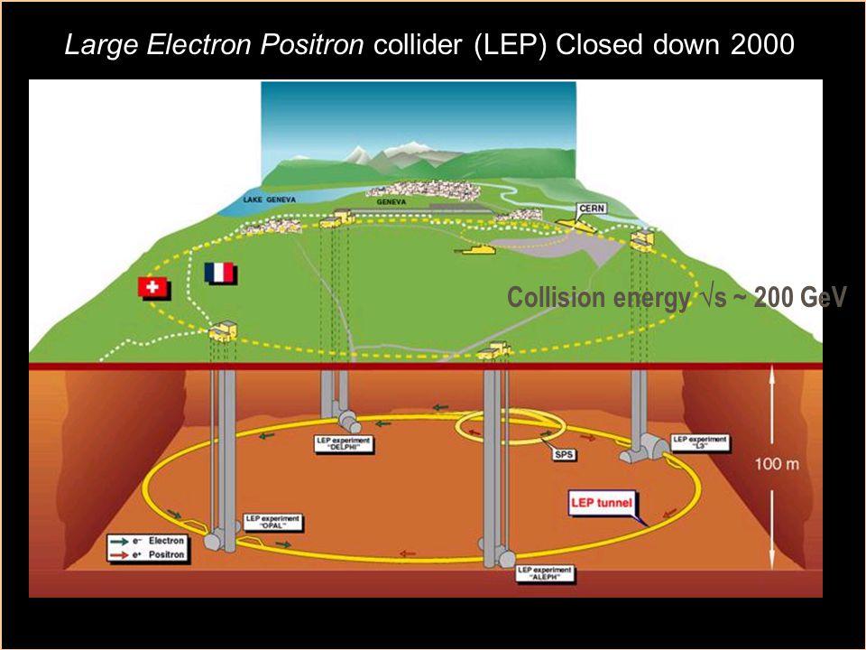 fysN15 Accelerators 4 Large Electron Positron collider (LEP) Closed down 2000 Collision energy  s ~ 200 GeV