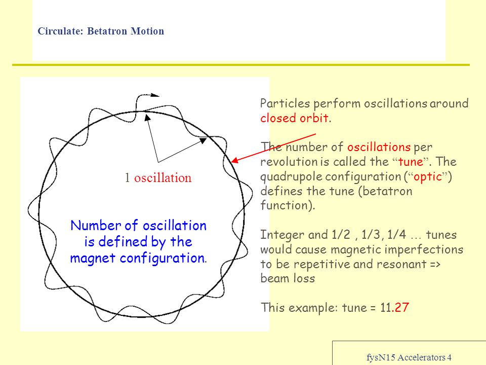 fysN15 Accelerators 4 Circulate: Betatron Motion Particles perform oscillations around closed orbit. The number of oscillations per revolution is call