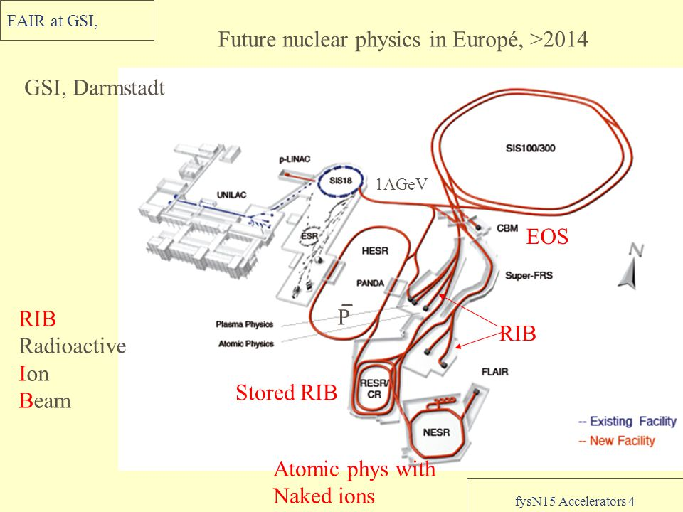 fysN15 Accelerators 4 FAIR at GSI, Future nuclear physics in Europé, >2014 Atomic phys with Naked ions Stored RIB P RIB Radioactive Ion Beam EOS GSI, Darmstadt 1AGeV