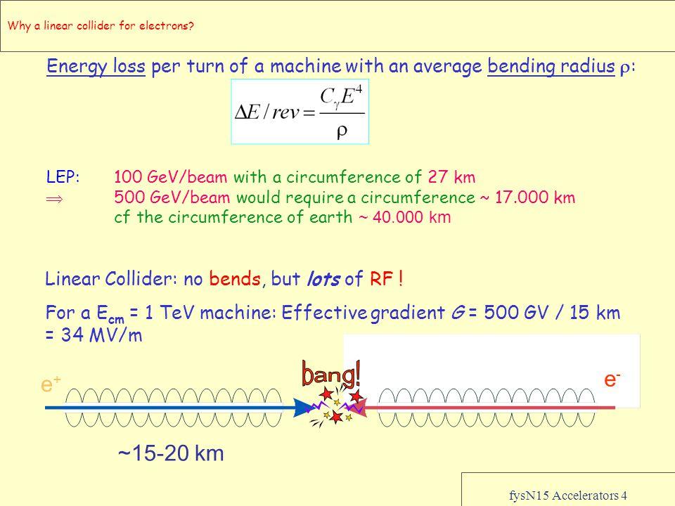 fysN15 Accelerators 4 Why a linear collider for electrons? Energy loss per turn of a machine with an average bending radius  : e+e+ e-e- ~15-20 km Li