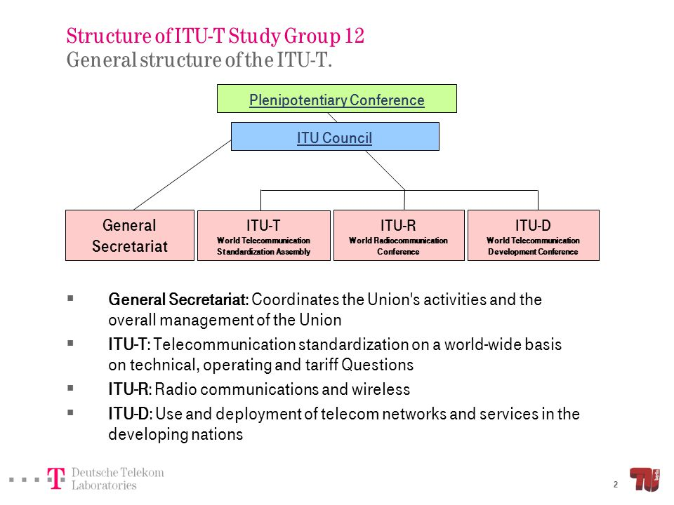 2  General Secretariat: Coordinates the Union's activities and the overall management of the Union  ITU-T: Telecommunication standardization on a wo