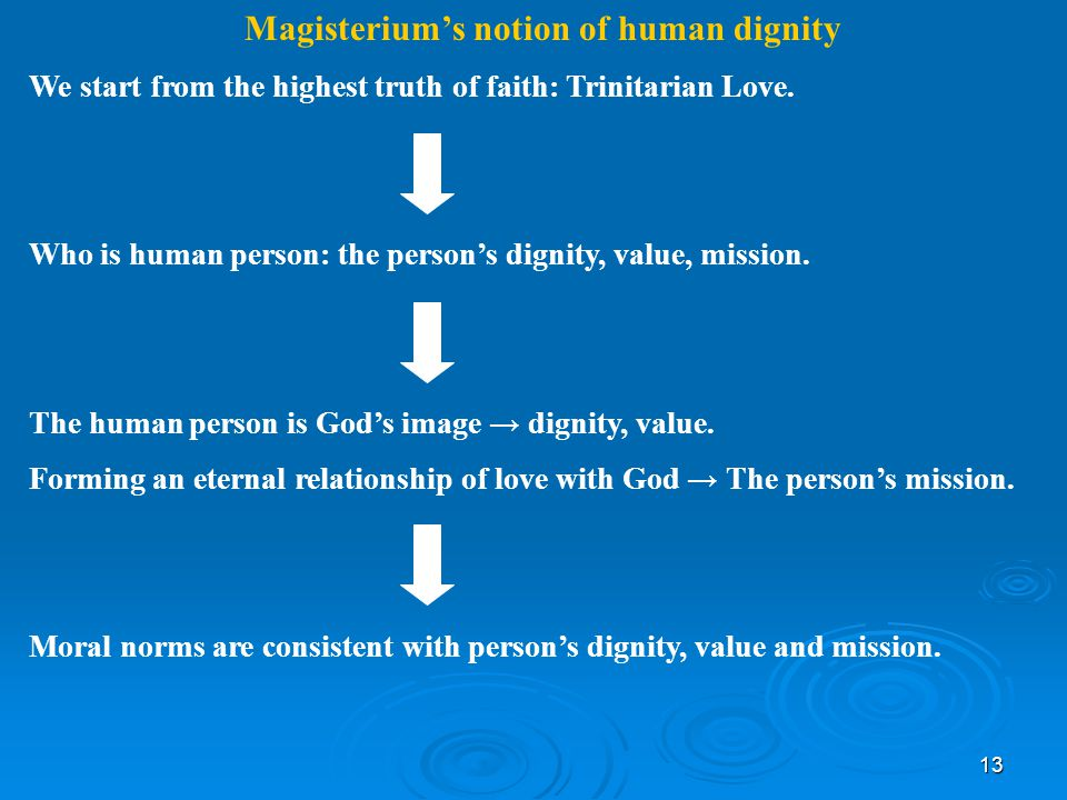 13 Magisterium's notion of human dignity We start from the highest truth of faith: Trinitarian Love.
