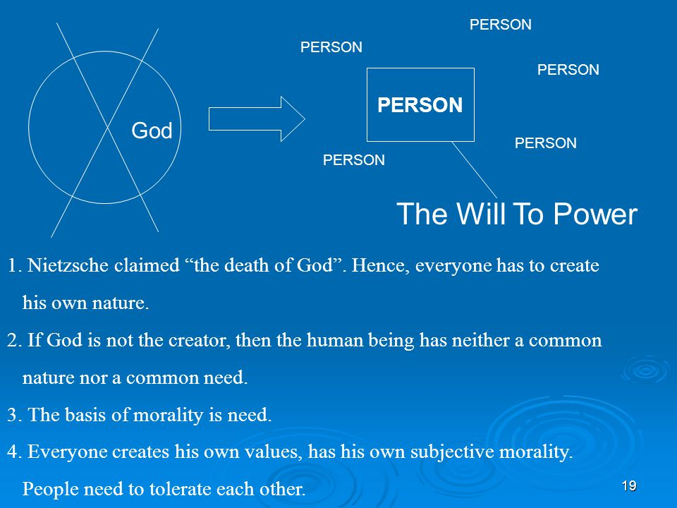 19 1. Nietzsche claimed the death of God . Hence, everyone has to create his own nature.