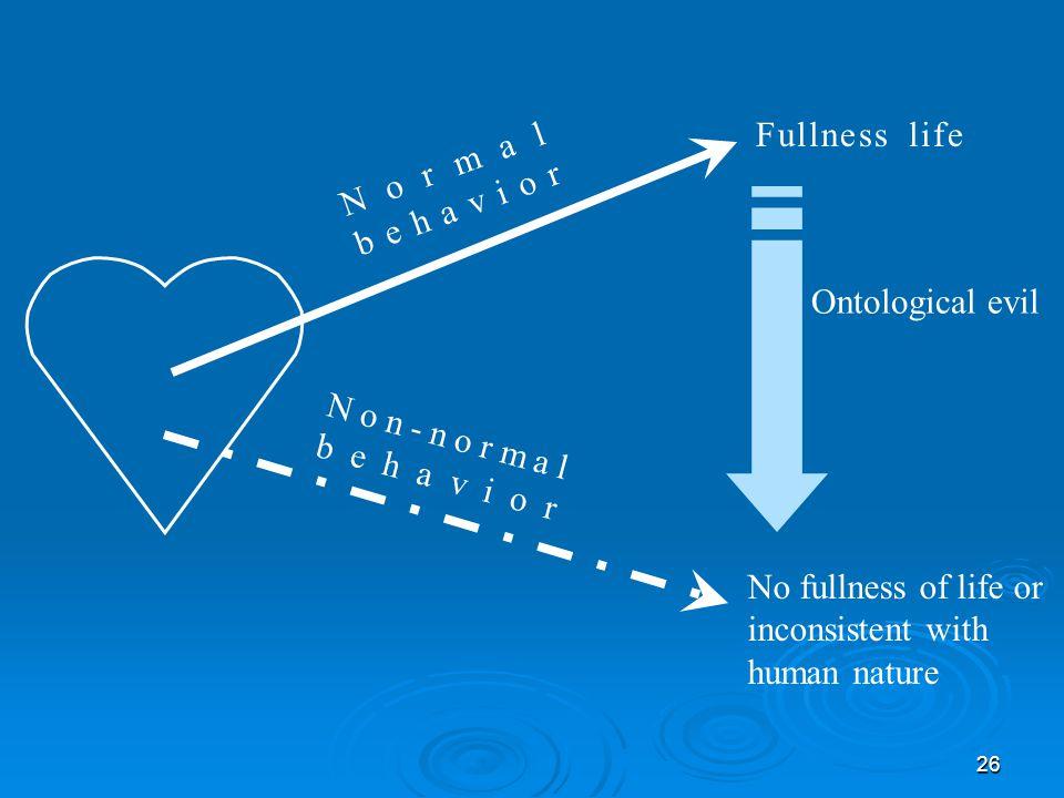 26 Normal behavior Non-normal behavior Fullness life No fullness of life or inconsistent with human nature Ontological evil