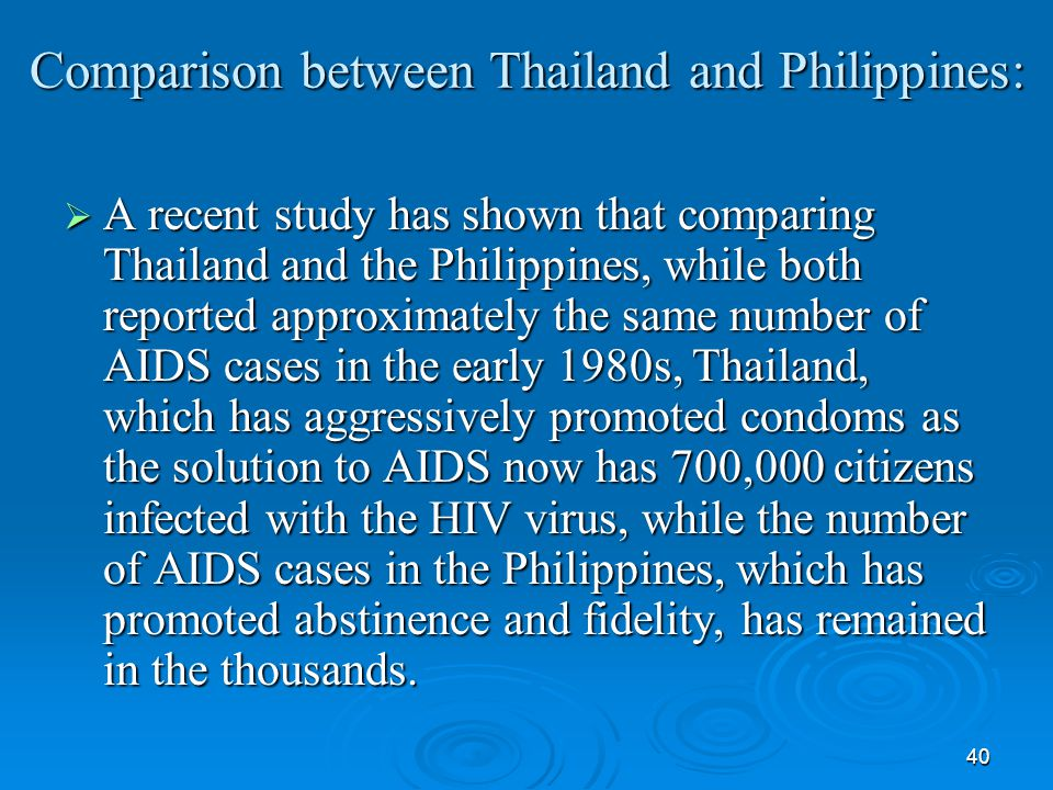 40 Comparison between Thailand and Philippines:  A recent study has shown that comparing Thailand and the Philippines, while both reported approximately the same number of AIDS cases in the early 1980s, Thailand, which has aggressively promoted condoms as the solution to AIDS now has 700,000 citizens infected with the HIV virus, while the number of AIDS cases in the Philippines, which has promoted abstinence and fidelity, has remained in the thousands.