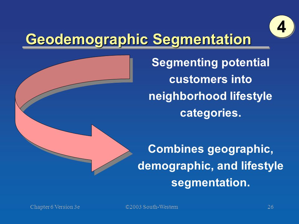 ©2003 South-Western Chapter 6 Version 3e26 Geodemographic Segmentation 4 4 Segmenting potential customers into neighborhood lifestyle categories.