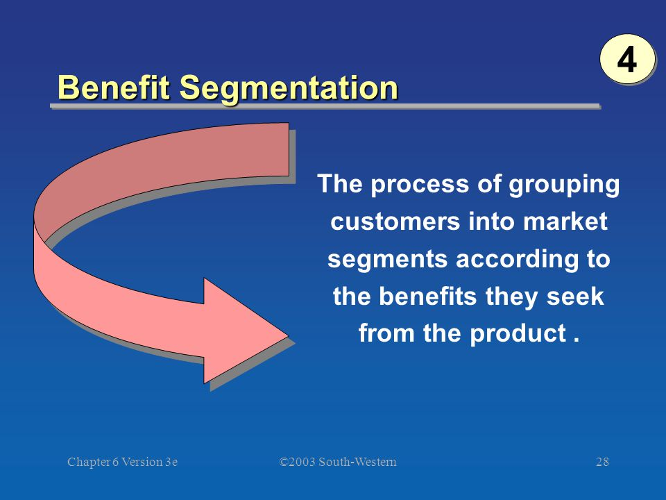 ©2003 South-Western Chapter 6 Version 3e28 Benefit Segmentation The process of grouping customers into market segments according to the benefits they seek from the product.