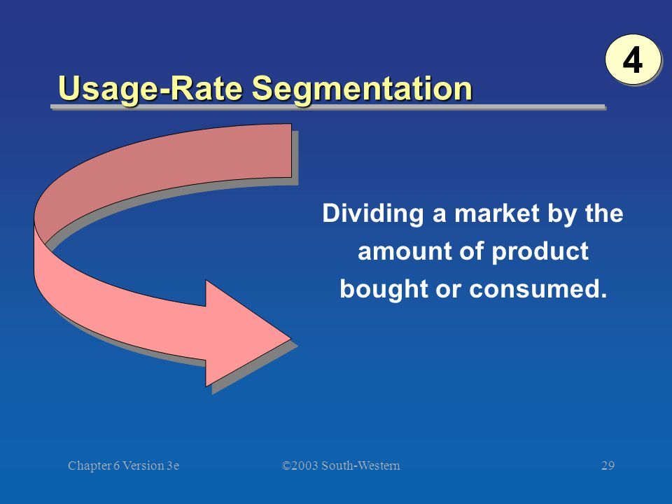 ©2003 South-Western Chapter 6 Version 3e29 Usage-Rate Segmentation Dividing a market by the amount of product bought or consumed.