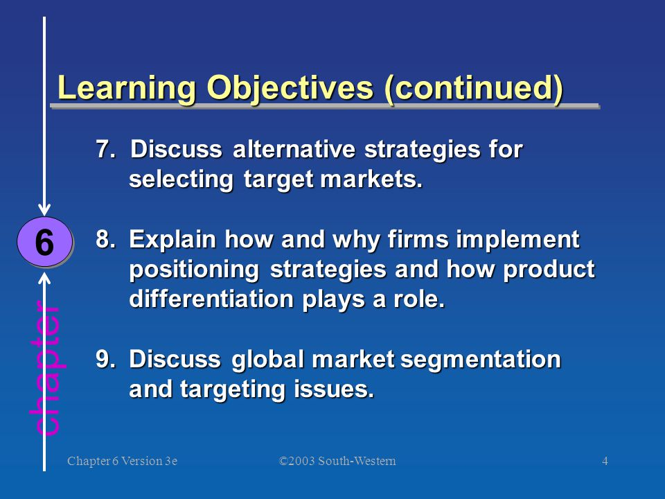 ©2003 South-Western Chapter 6 Version 3e4 chapter Learning Objectives (continued) 6 6 7.