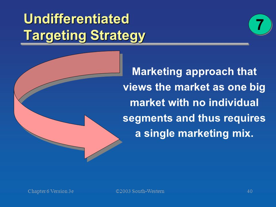 ©2003 South-Western Chapter 6 Version 3e40 Undifferentiated Targeting Strategy Marketing approach that views the market as one big market with no individual segments and thus requires a single marketing mix.