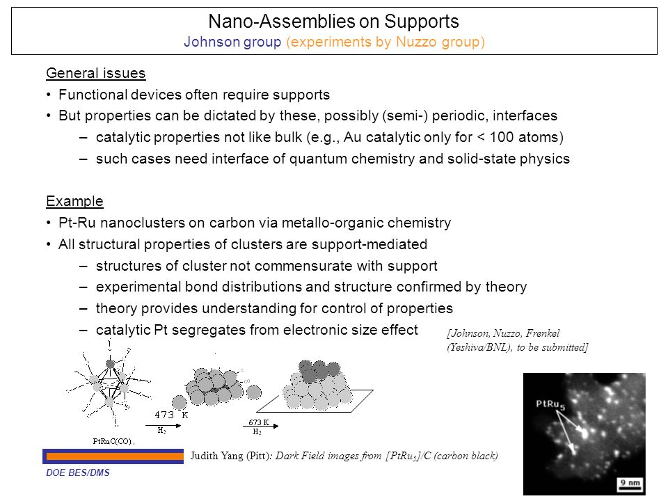 DOE BES/DMS Frederick Seitz Materials Research Laboratory General issues Functional devices often require supports But properties can be dictated by these, possibly (semi-) periodic, interfaces –catalytic properties not like bulk (e.g., Au catalytic only for < 100 atoms) –such cases need interface of quantum chemistry and solid-state physics Example Pt-Ru nanoclusters on carbon via metallo-organic chemistry All structural properties of clusters are support-mediated –structures of cluster not commensurate with support –experimental bond distributions and structure confirmed by theory –theory provides understanding for control of properties –catalytic Pt segregates from electronic size effect Judith Yang (Pitt): Dark Field images from [PtRu 5 ]/C (carbon black) [Johnson, Nuzzo, Frenkel (Yeshiva/BNL), to be submitted] Nano-Assemblies on Supports Johnson group (experiments by Nuzzo group)