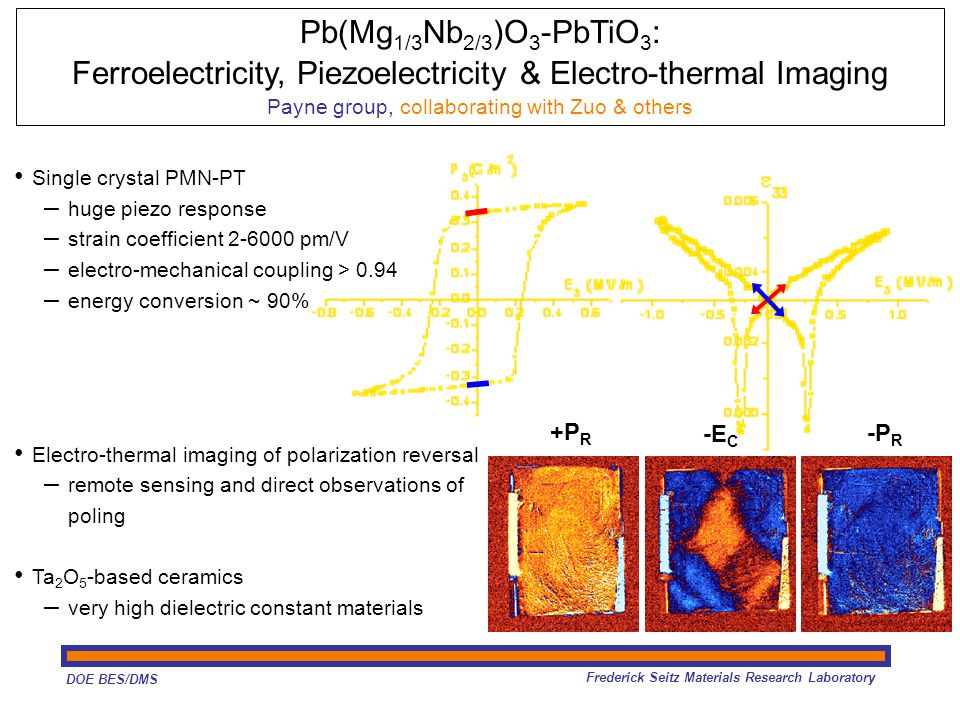 DOE BES/DMS Frederick Seitz Materials Research Laboratory Pb(Mg 1/3 Nb 2/3 )O 3 -PbTiO 3 : Ferroelectricity, Piezoelectricity & Electro-thermal Imaging Payne group, collaborating with Zuo & others Single crystal PMN-PT – huge piezo response – strain coefficient 2-6000 pm/V – electro-mechanical coupling > 0.94 – energy conversion ~ 90% Electro-thermal imaging of polarization reversal – remote sensing and direct observations of poling Ta 2 O 5 -based ceramics – very high dielectric constant materials +P R -E C -P R