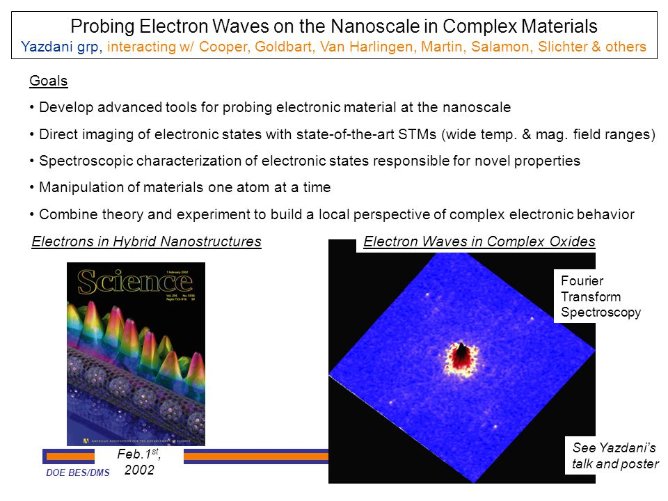 DOE BES/DMS Frederick Seitz Materials Research Laboratory Fourier Transform Spectroscopy Probing Electron Waves on the Nanoscale in Complex Materials Yazdani grp, interacting w/ Cooper, Goldbart, Van Harlingen, Martin, Salamon, Slichter & others Feb.1 st, 2002 Goals Develop advanced tools for probing electronic material at the nanoscale Direct imaging of electronic states with state-of-the-art STMs (wide temp.