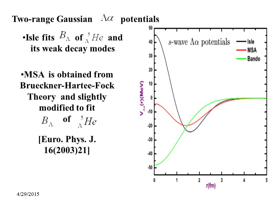 334/29/201533 Two-range Gaussian potentials Isle fits of and its weak decay modes MSA is obtained from Brueckner-Hartee-Fock Theory and slightly modified to fit of [Euro.