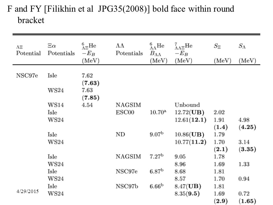 564/29/201556 F and FY [Filikhin et al JPG35(2008)] bold face within round bracket 4/29/2015