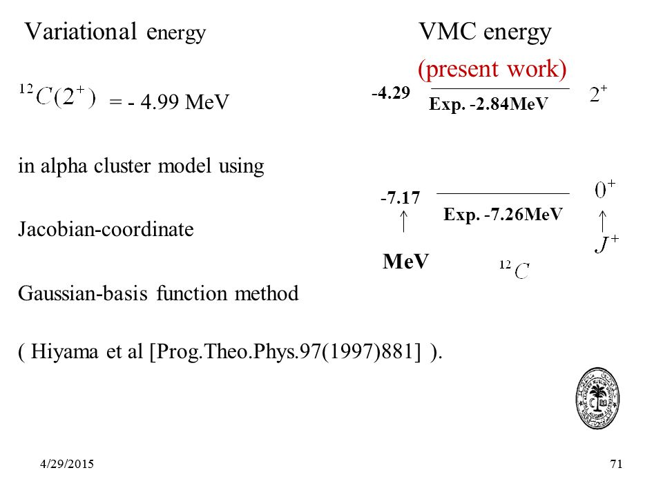 714/29/201571 Variational e nergy VMC energy (present work) = - 4.99 MeV in alpha cluster model using Jacobian-coordinate MeV Gaussian-basis function method ( Hiyama et al [Prog.Theo.Phys.97(1997)881] ).