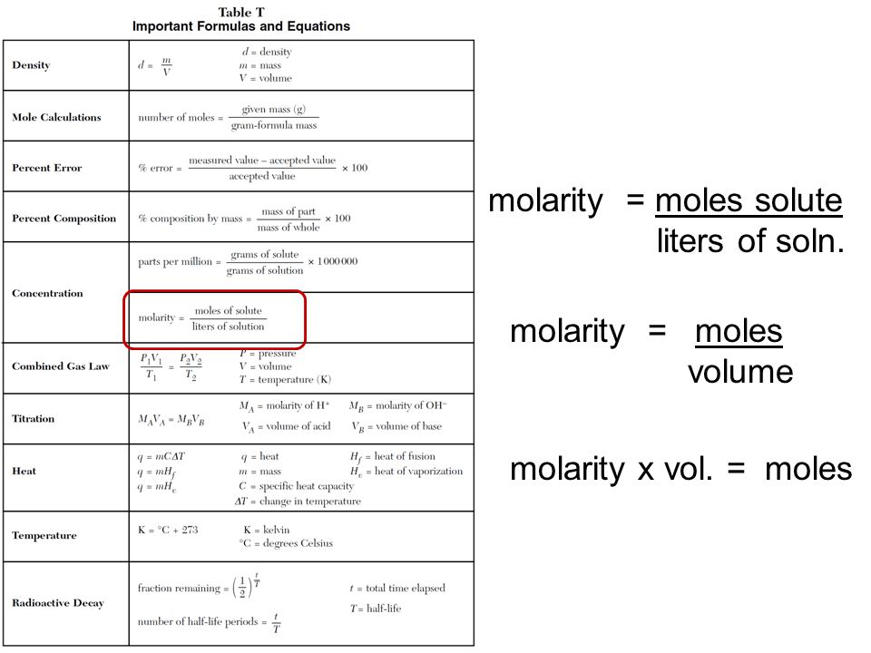 Remember: acid + base  water +salt The net ionic equation of what really reacts is: H + + OH -  H 2 O Neutralization occurs when the number of moles of = number of moles of H + from the acid OH - from the base (molarity x volume) acid = (molarity x volume) base M A V A = M B V B (in Table T)