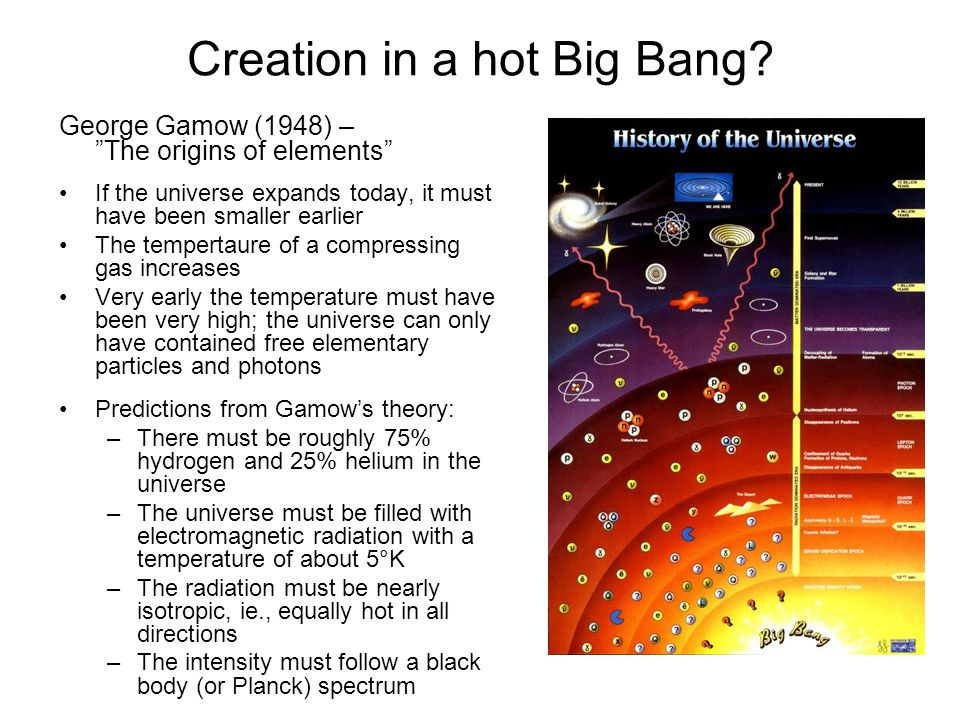 Creation in a hot Big Bang.