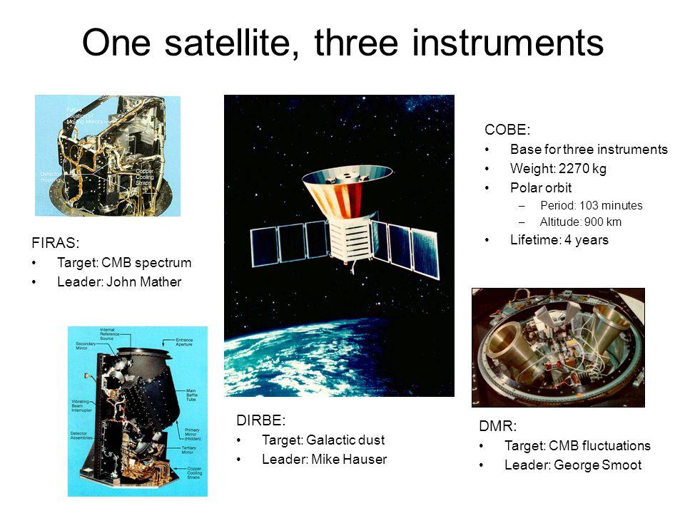 One satellite, three instruments COBE: Base for three instruments Weight: 2270 kg Polar orbit –Period: 103 minutes –Altitude: 900 km Lifetime: 4 years