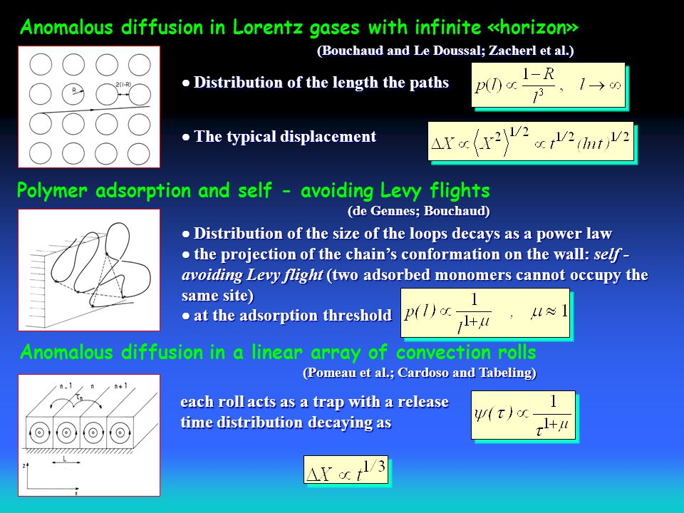 Anomalous diffusion in Lorentz gases with infinite «horizon» (Bouchaud and Le Doussal; Zacherl et al.) Polymer adsorption and self - avoiding Levy flights (de Gennes; Bouchaud) Anomalous diffusion in a linear array of convection rolls (Pomeau et al.; Cardoso and Tabeling)  Distribution of the length the paths  The typical displacement  Distribution of the size of the loops decays as a power law  the projection of the chain's conformation on the wall: self - avoiding Levy flight (two adsorbed monomers cannot occupy the same site)  at the adsorption threshold each roll acts as a trap with a release time distribution decaying as