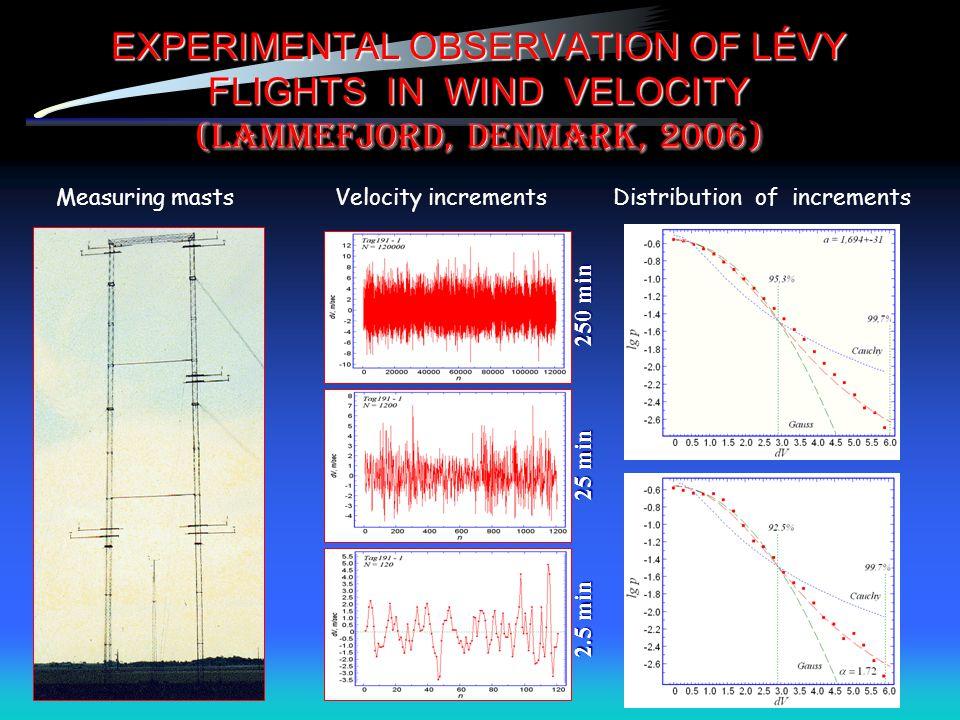 EXPERIMENTAL OBSERVATION OF LÉVY FLIGHTS IN WIND VELOCITY (Lammefjord, denmark, 2006) Measuring masts Velocity increments Distribution of increments 2