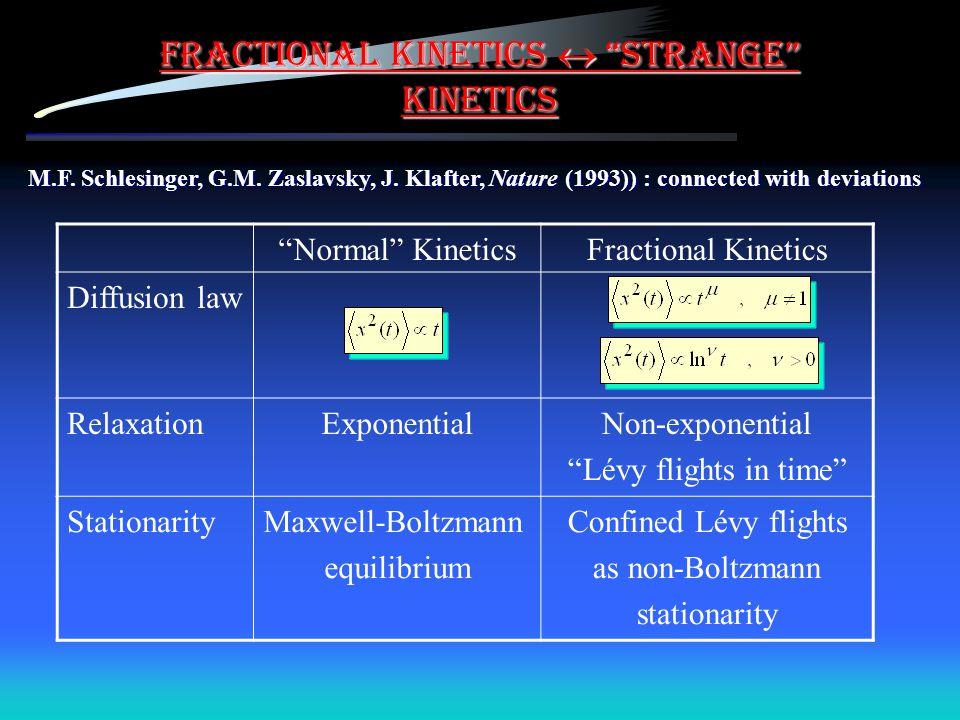 """Fractional Kinetics  """"Strange"""" Kinetics M.F. Schlesinger, G.M. Zaslavsky, J. Klafter, Nature (1993)) : connected with deviations """"Normal"""" KineticsFra"""