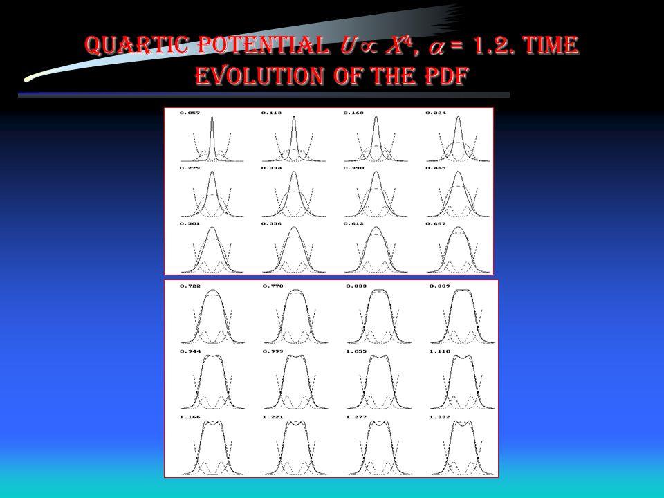Quartic potential U  x 4,  = 1.2. Time evolution of the PDF