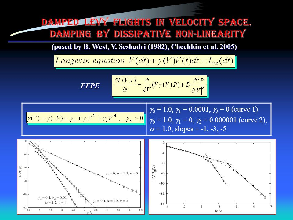Damped Lévy flights in velocity space.Damping by dissipative non-linearity (posed by B.