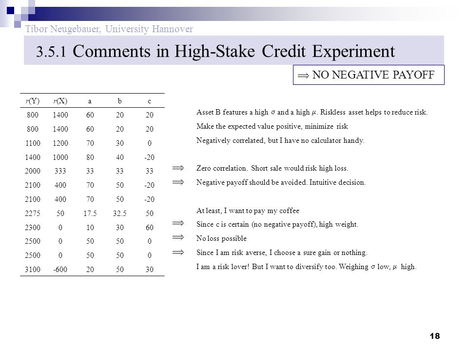18 Tibor Neugebauer, University Hannover Comments in High-Stake Credit Experiment 3.5.1 r(Y)r(X)abc 80014006020 80014006020 1100120070300 140010008040-20 200033333 21004007050-20 21004007050-20 22755017.532.550 23000103060 2500050 0 2500050 0 3100-600205030 Asset B features a high  and a high .