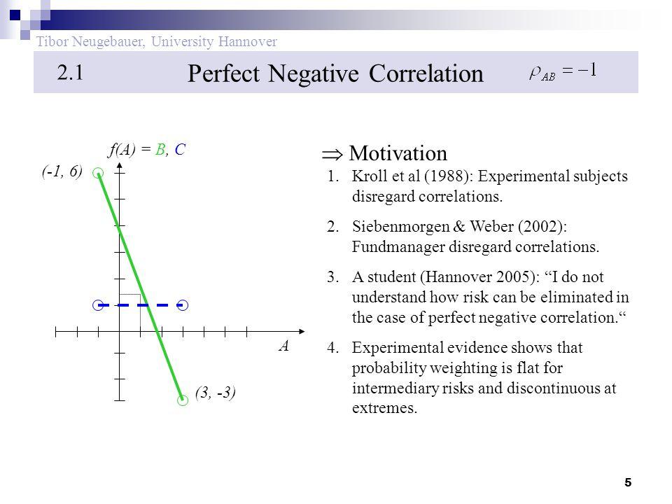 5 Tibor Neugebauer, University Hannover Perfect Negative Correlation 2.1 f(A) = B, C A (3, -3) (-1, 6)  Motivation 1.Kroll et al (1988): Experimental subjects disregard correlations.