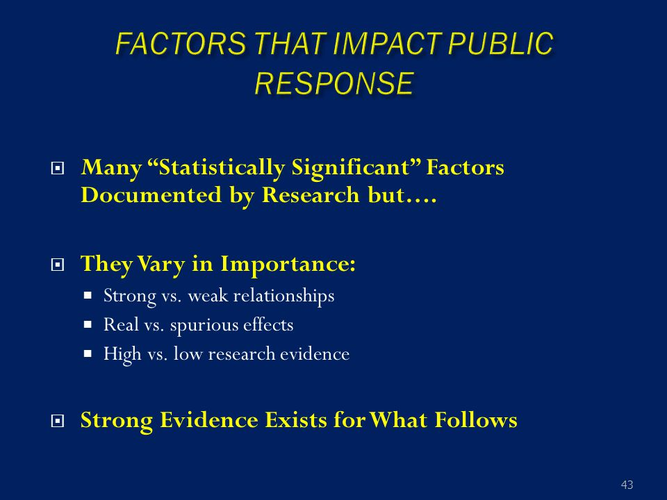 " Many ""Statistically Significant"" Factors Documented by Research but….  They Vary in Importance:  Strong vs. weak relationships  Real vs. spurious"