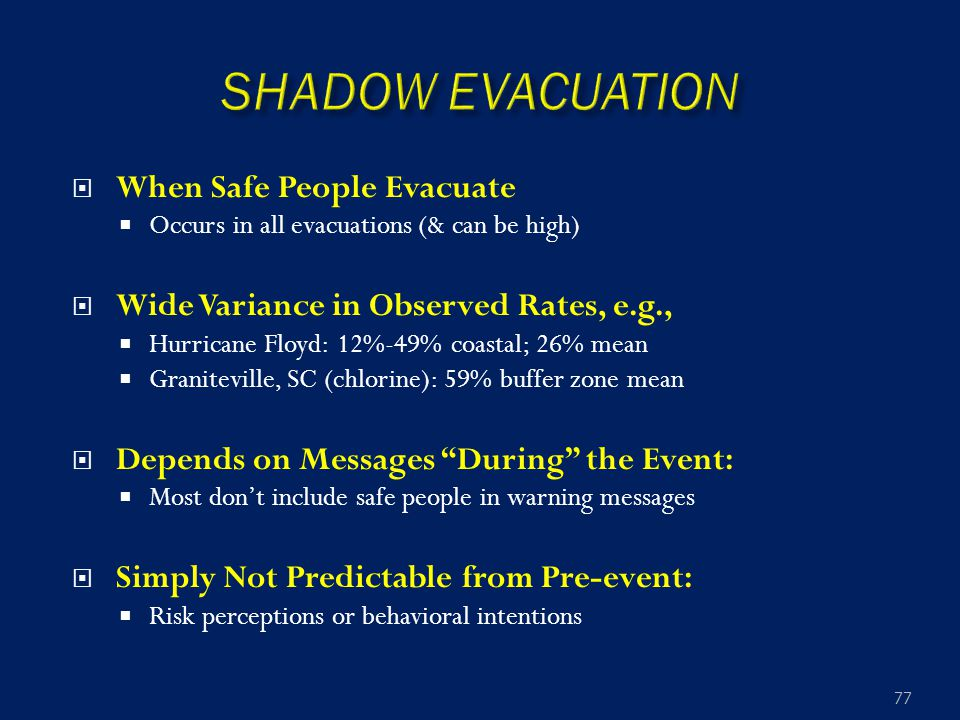  When Safe People Evacuate  Occurs in all evacuations (& can be high)  Wide Variance in Observed Rates, e.g.,  Hurricane Floyd: 12%-49% coastal; 2