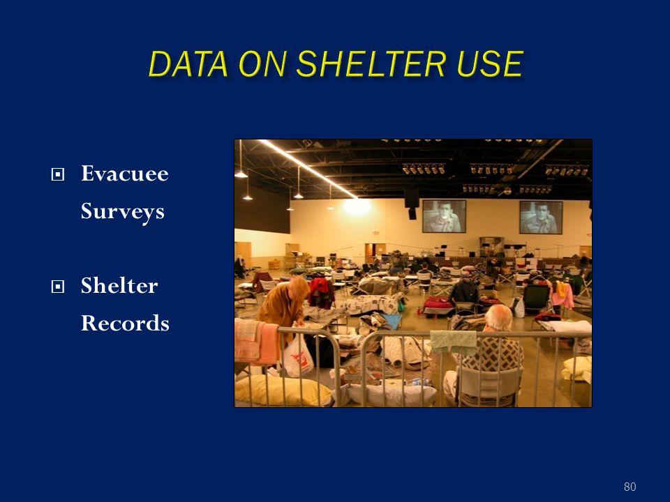  Evacuee Surveys  Shelter Records 80