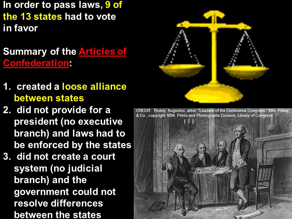 Under the Articles of Confederation Congress could 1.maintain the military 2.conduct foreign policy 3.borrow money 4.coin money The Congress could NOT 1.
