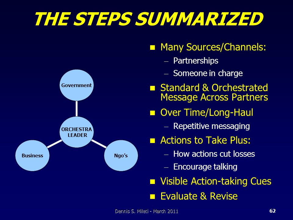 THE STEPS SUMMARIZED Many Sources/Channels: – Partnerships – Someone in charge Standard & Orchestrated Message Across Partners Over Time/Long-Haul – Repetitive messaging Actions to Take Plus: – How actions cut losses – Encourage talking Visible Action-taking Cues Evaluate & Revise ORCHESTRA LEADER GovernmentNgo'sBusiness Dennis S.