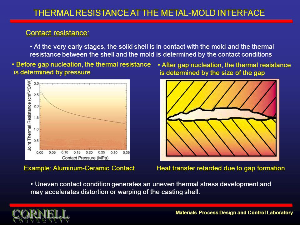 Materials Process Design and Control Laboratory THERMAL RESISTANCE AT THE METAL-MOLD INTERFACE Contact resistance: At the very early stages, the solid shell is in contact with the mold and the thermal resistance between the shell and the mold is determined by the contact conditions Example: Aluminum-Ceramic Contact Before gap nucleation, the thermal resistance is determined by pressure After gap nucleation, the thermal resistance is determined by the size of the gap Heat transfer retarded due to gap formation Uneven contact condition generates an uneven thermal stress development and may accelerates distortion or warping of the casting shell.
