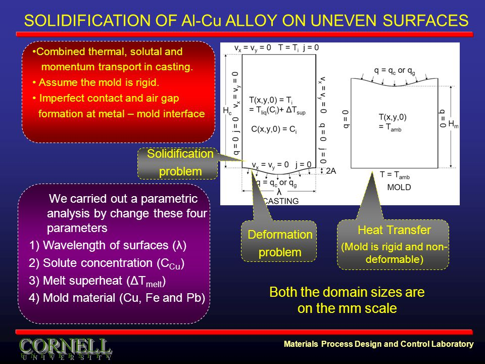 Materials Process Design and Control Laboratory SOLIDIFICATION OF Al-Cu ALLOY ON UNEVEN SURFACES Deformation problem Heat Transfer (Mold is rigid and non- deformable) Solidification problem We carried out a parametric analysis by change these four parameters 1) Wavelength of surfaces (λ) 2) Solute concentration (C Cu ) 3) Melt superheat (ΔT melt ) 4) Mold material (Cu, Fe and Pb) Both the domain sizes are on the mm scale Combined thermal, solutal and momentum transport in casting.